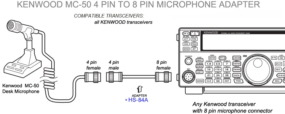 compatible kenwood microphones: mc-50 and others with 4 pin round connector