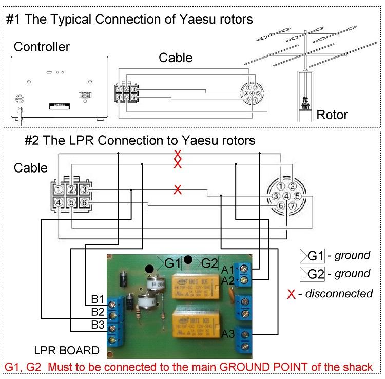 the lightning protection for antenna rotors yaesu hy gain kenpro ebay