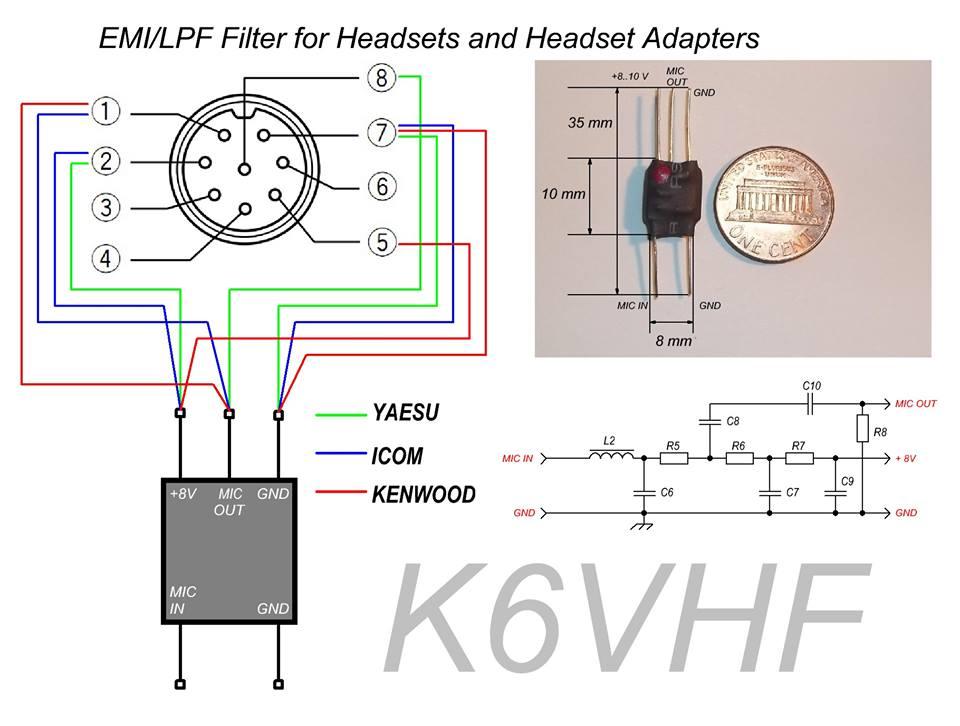 EMI-LPF filter