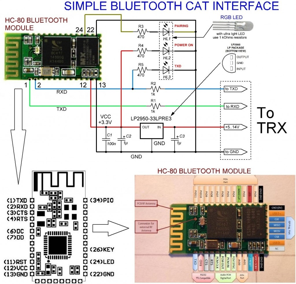 simple bluetooth cat interface rx tx app android rh k6vhf com USB Connection Wiring Diagram USB Connection Wiring Diagram