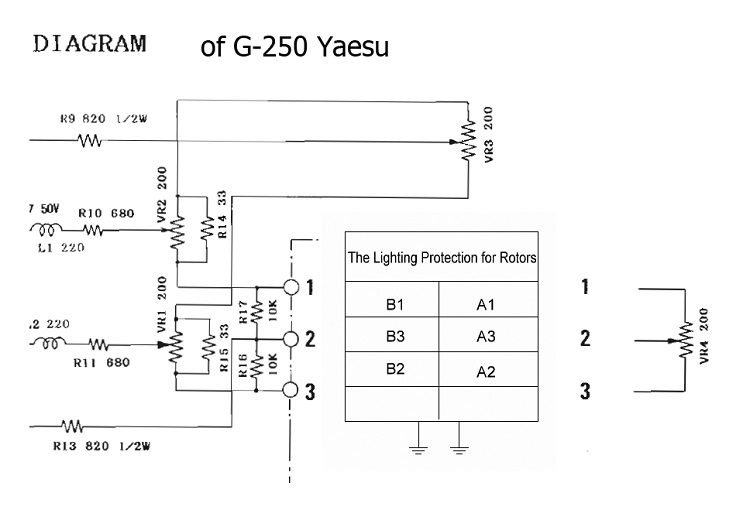 LPR connection diagram for Yaesu G-250