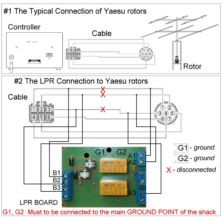 the lightning protection for antenna rotors Elevation Rotor at Yaesu Rotor Wiring Diagram
